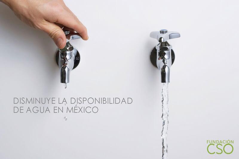 Agua México