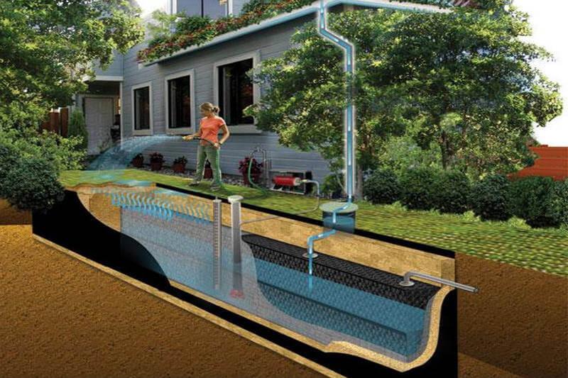 Para aprovechar al máximo este recurso, la empresa Atlantis ofrece un sistema de recolección para no desperdiciar ni una sola gota.