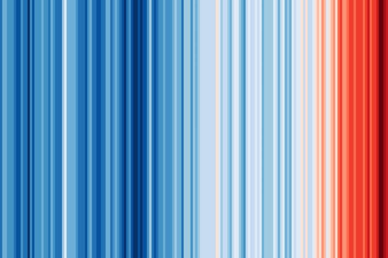 """Entidades y presentadores de televisión de todo el mundo han mostrado """"sus franjas"""" sobre el cambio de temperatura en sus respectivos países."""