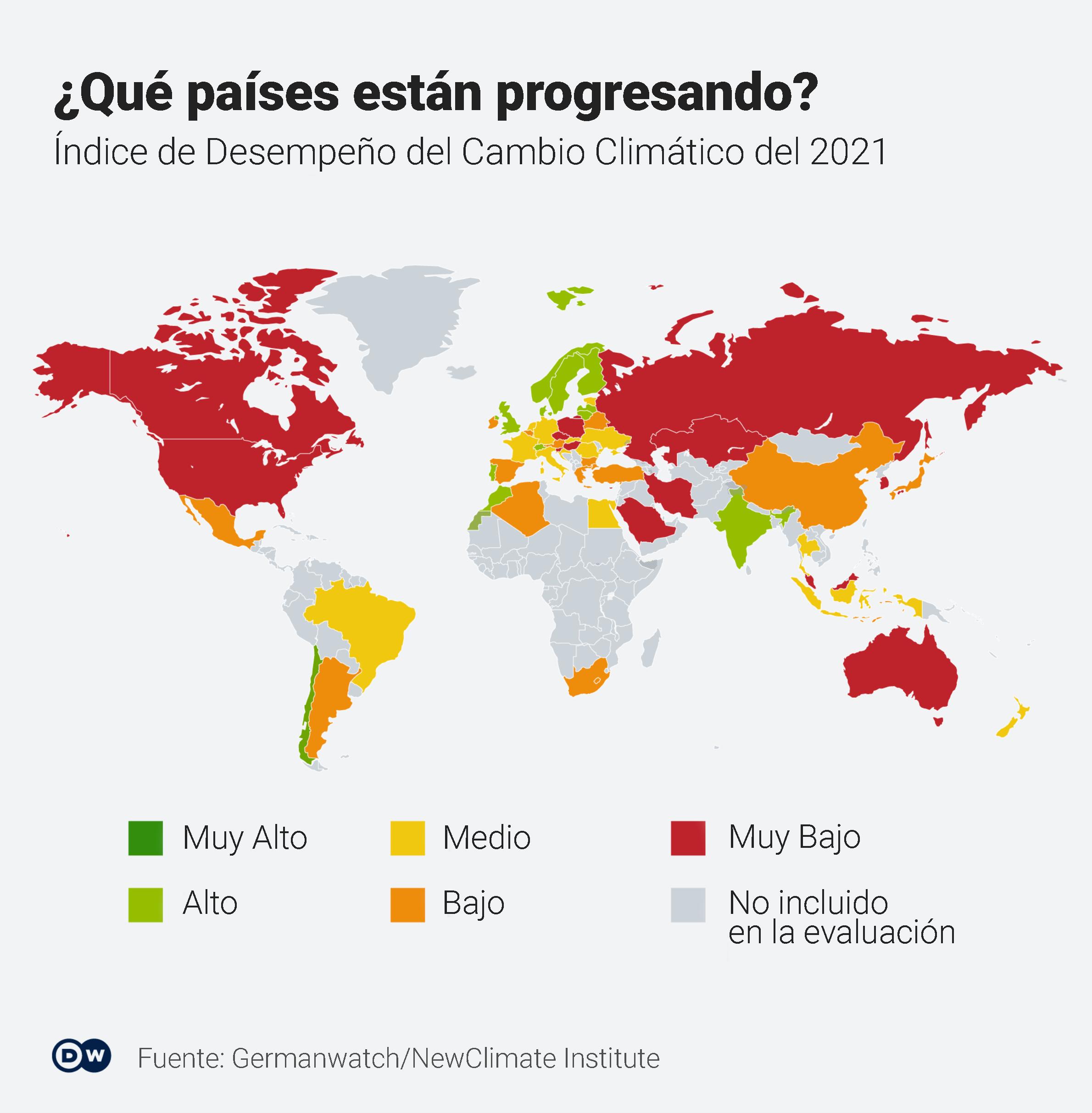 Progreso de la acción climática en los países del mundo - Fuente DW