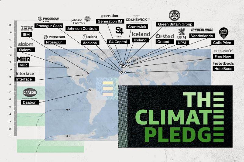 20 empresas más se unen a ser carbono neutro
