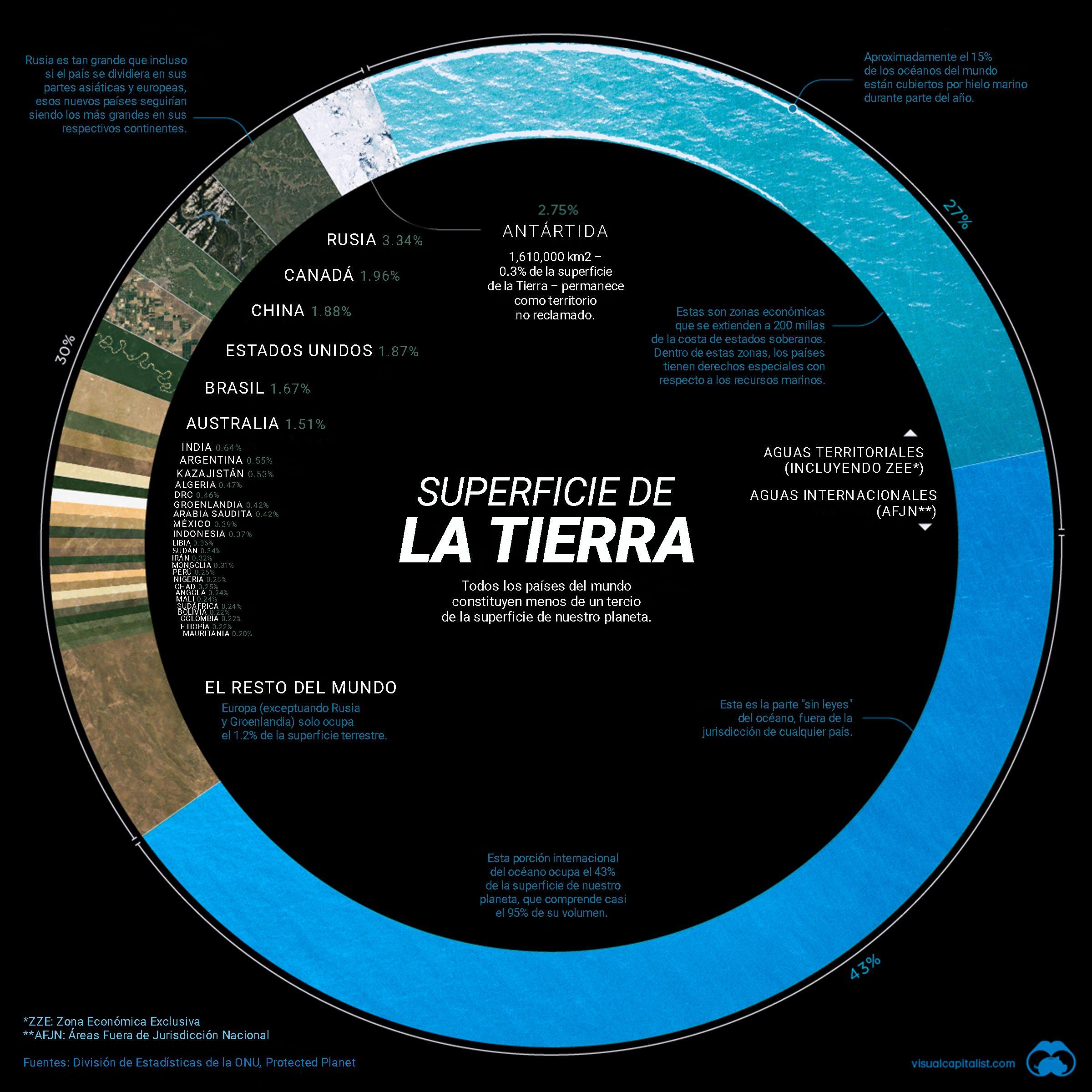 Cuánto espacio ocupa cada país en la Tierra - Gráfica Visual Capitalist