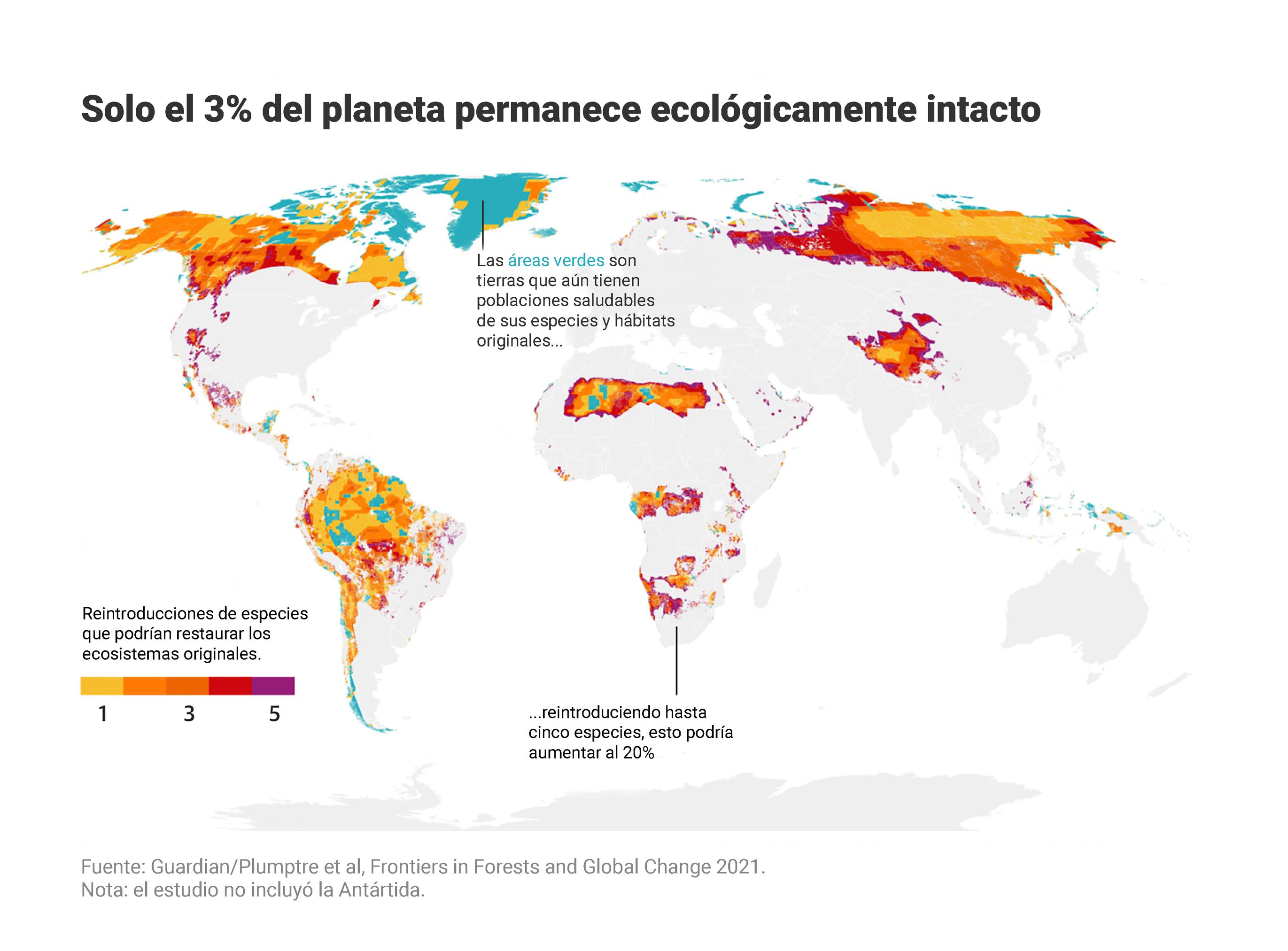 Biodiversidad intacta vs manipulada - Fuente Guardian