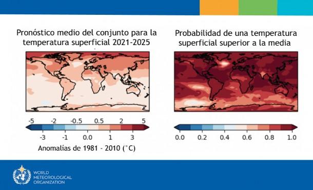 Aumento en la temperatura global anual - Gráfica OMM